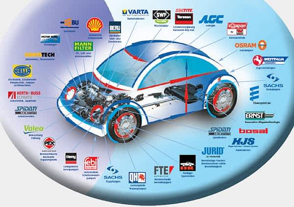Mindesthaltbarkeit von Fahrzeugteilen